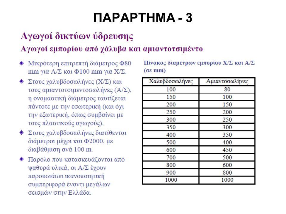 ΠΑΡΑΡΤΗΜΑ - 3