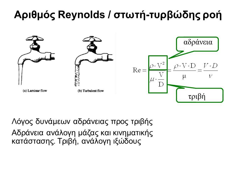 Aριθμός Reynolds / στωτή-τυρβώδης ροή αδράνεια τριβή Λόγος δυνάμεων αδράνειας προς τριβής Αδράνεια ανάλογη μάζας και κινηματικής κατάστασης. Τριβή, αν