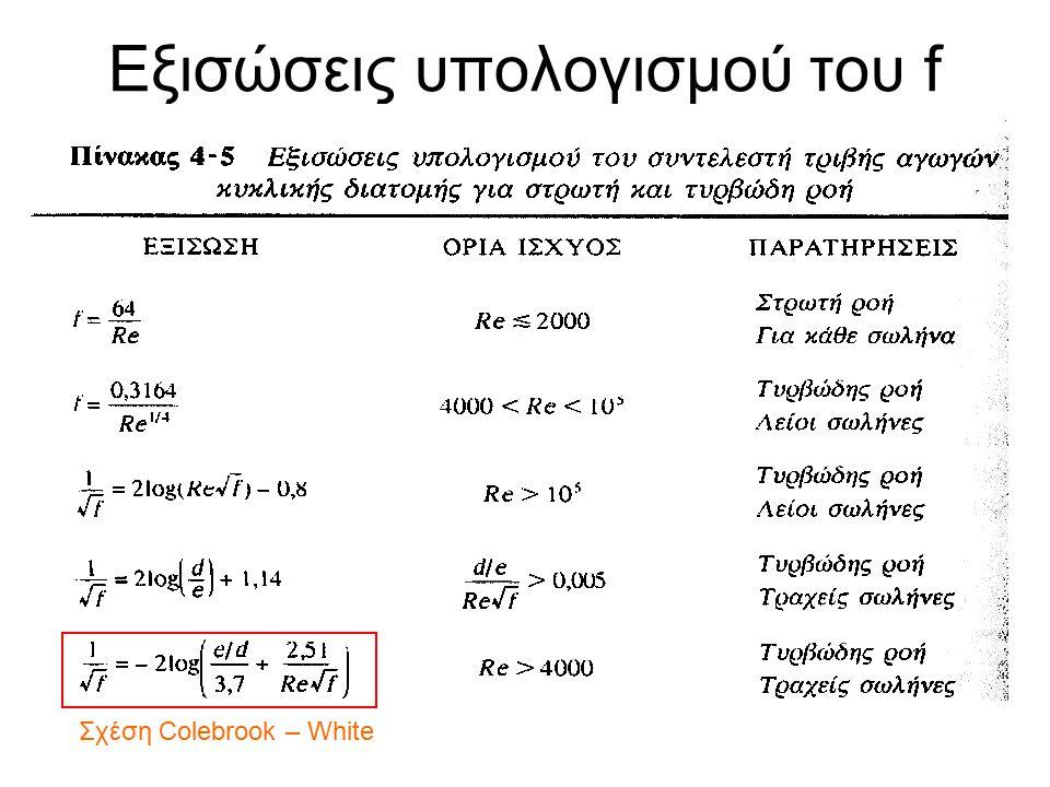Εξισώσεις υπολογισμού του f Σχέση Colebrook – White