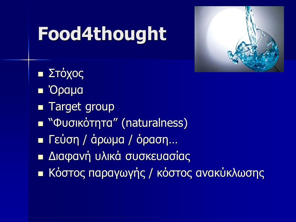 Food4thought Στόχος Στόχος Όραμα Όραμα Target group Target group Φυσικότητα (naturalness) Φυσικότητα (naturalness) Γεύση / άρωμα / όραση… Γεύση / άρωμα / όραση… Διαφανή υλικά συσκευασίας Διαφανή υλικά συσκευασίας Κόστος παραγωγής / κόστος ανακύκλωσης Κόστος παραγωγής / κόστος ανακύκλωσης
