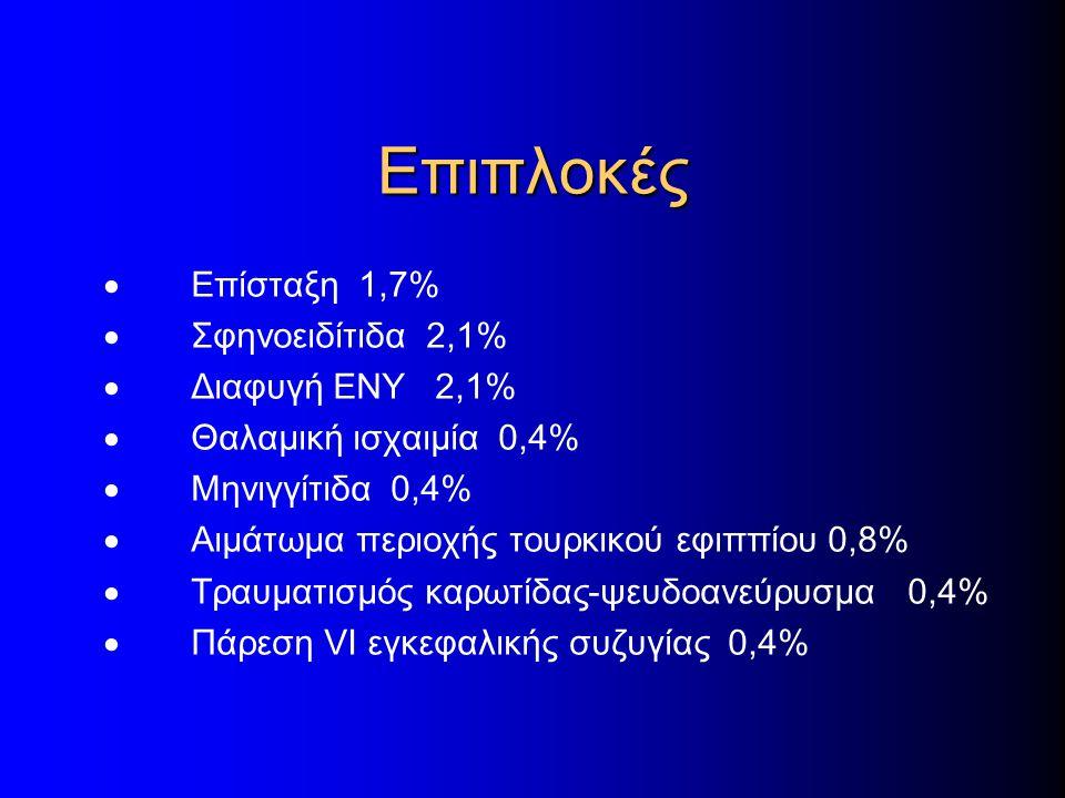 Επίσταξη 1,7%  Σφηνοειδίτιδα 2,1%  Διαφυγή ΕΝΥ 2,1%  Θαλαμική ισχαιμία 0,4%  Μηνιγγίτιδα 0,4%  Αιμάτωμα περιοχής τουρκικού εφιππίου 0,8%  Τραυ
