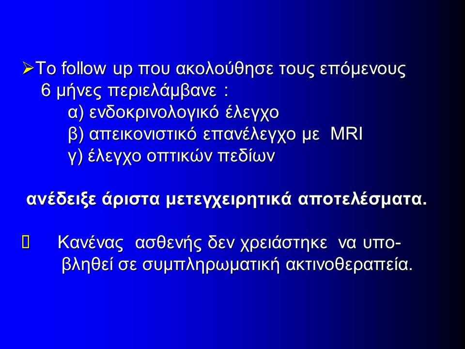  Το follow up που ακολούθησε τους επόμενους 6 μήνες περιελάμβανε : α) ενδοκρινολογικό έλεγχο β) απεικονιστικό επανέλεγχο με MRI γ) έλεγχο οπτικών πεδ