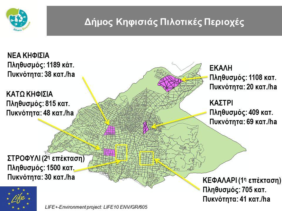 LIFE+-Environment project: LIFE10 ENV/GR/605 ΚΑΤΩ ΚΗΦΙΣΙΑ Πληθυσμός: 815 κατ. Πυκνότητα: 48 κατ./ha ΝΕΑ ΚΗΦΙΣΙΑ Πληθυσμός: 1189 κάτ. Πυκνότητα: 38 κατ