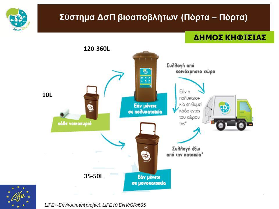 LIFE+-Environment project: LIFE10 ENV/GR/605 Σύστημα ΔσΠ βιοαποβλήτων (Πόρτα – Πόρτα) 10L 35-50L 120-360L ΔΗΜΟΣ ΚΗΦΙΣΙΑΣ