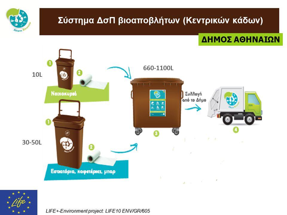 LIFE+-Environment project: LIFE10 ENV/GR/605 Σύστημα ΔσΠ βιοαποβλήτων (Κεντρικών κάδων) ΔΗΜΟΣ ΑΘΗΝΑΙΩΝ 10L 30-50L 660-1100L