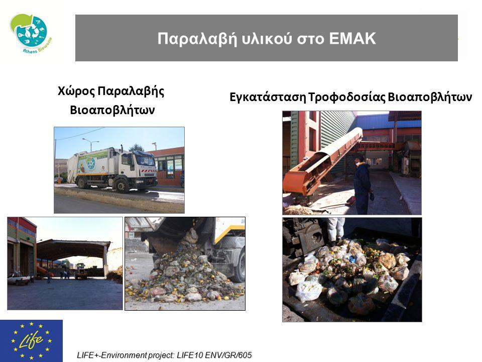 LIFE+-Environment project: LIFE10 ENV/GR/605 Χώρος Παραλαβής Βιοαποβλήτων Εγκατάσταση Τροφοδοσίας Βιοαποβλήτων Παραλαβή υλικού στο ΕΜΑΚ