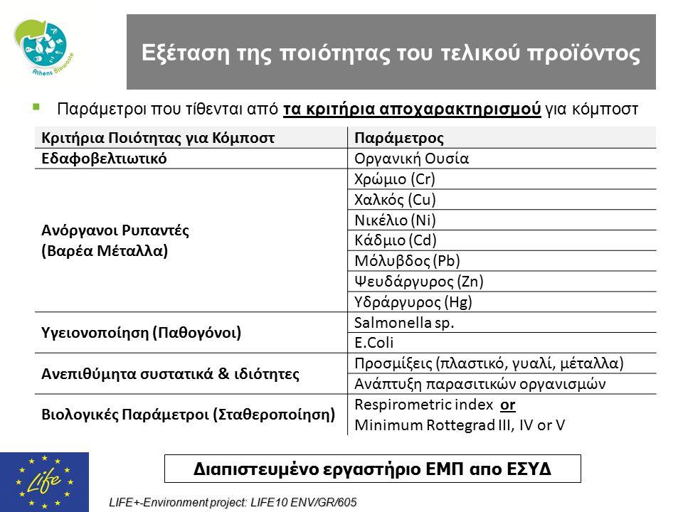 LIFE+-Environment project: LIFE10 ENV/GR/605  Παράμετροι που τίθενται από τα κριτήρια αποχαρακτηρισμού για κόμποστ Κριτήρια Ποιότητας για ΚόμποστΠαρά