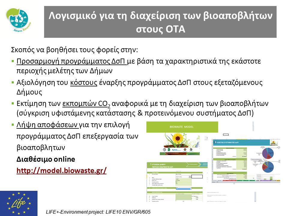 LIFE+-Environment project: LIFE10 ENV/GR/605 Λογισμικό για τη διαχείριση των βιοαποβλήτων στους ΟΤΑ Σκοπός να βοηθήσει τους φορείς στην:  Προσαρμογή