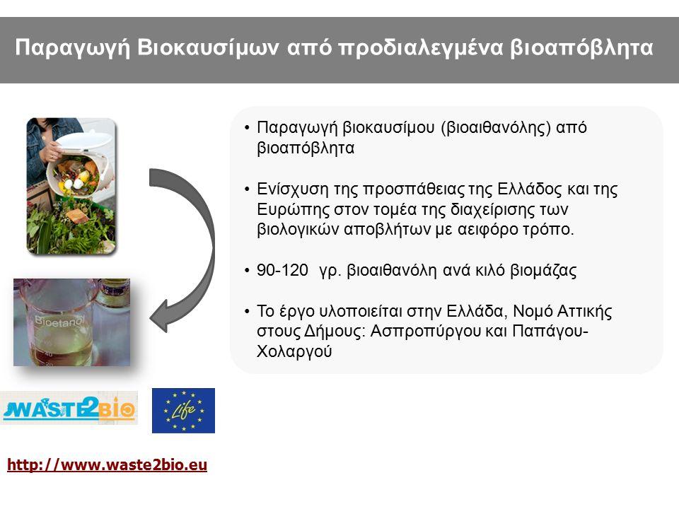 LIFE+-Environment project: LIFE10 ENV/GR/605 http://www.waste2bio.eu Παραγωγή βιοκαυσίμου (βιοαιθανόλης) από βιοαπόβλητα Ενίσχυση της προσπάθειας της