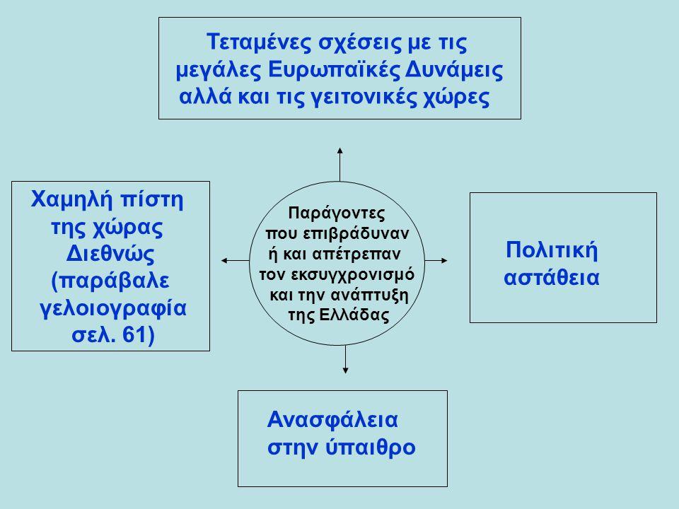 Παράγοντες που επιβράδυναν ή και απέτρεπαν τον εκσυγχρονισμό και την ανάπτυξη της Ελλάδας Τεταμένες σχέσεις με τις μεγάλες Ευρωπαϊκές Δυνάμεις αλλά κα