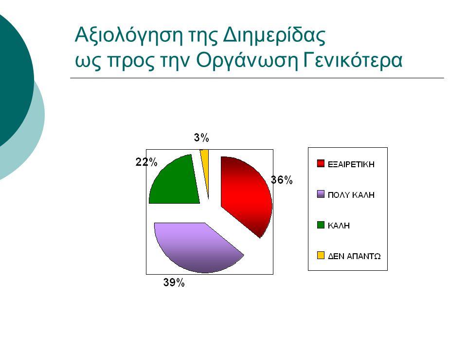 Αξιολόγηση της Διημερίδας ως προς την Οργάνωση Γενικότερα