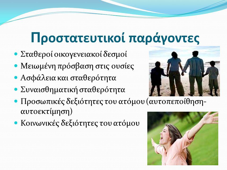 Π ροστατευτικοί παράγοντες Σταθεροί οικογενειακοί δεσμοί Μειωμένη πρόσβαση στις ουσίες Ασφάλεια και σταθερότητα Συναισθηματική σταθερότητα Προσωπικές