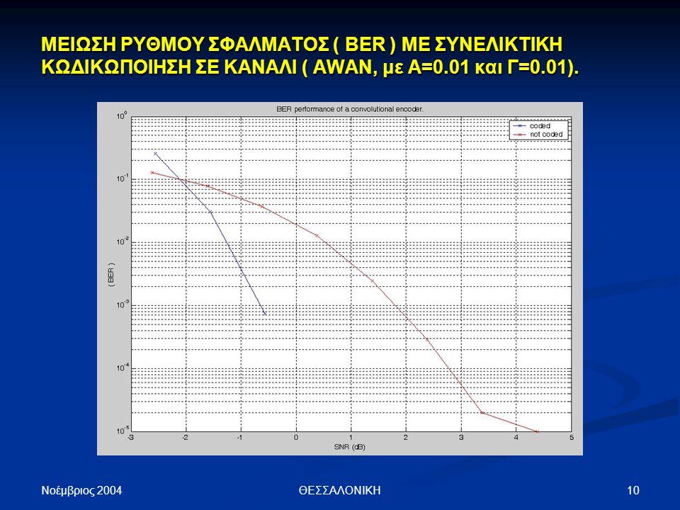 Νοέμβριος 2004 10ΘΕΣΣΑΛΟΝΙΚΗ ΜΕΙΩΣΗ ΡΥΘΜΟΥ ΣΦΑΛΜΑΤΟΣ ( BER ) ΜΕ ΣΥΝΕΛΙΚΤΙΚΗ ΚΩΔΙΚΩΠΟΙΗΣΗ ΣΕ ΚΑΝΑΛΙ ( AWAN, με Α=0.01 και Γ=0.01).