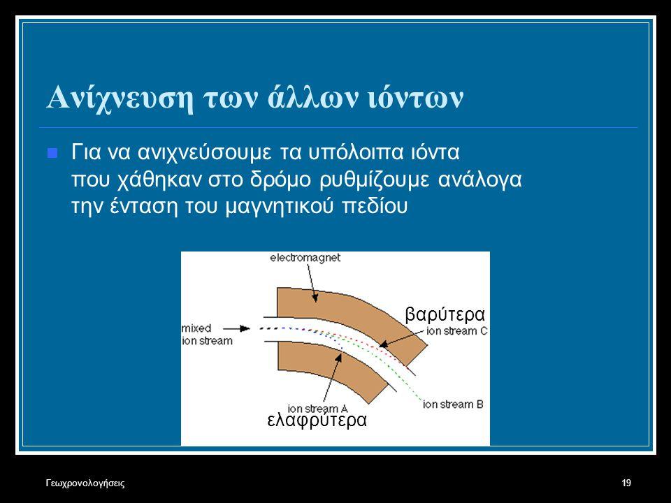 Γεωχρονολογήσεις19 Ανίχνευση των άλλων ιόντων Για να ανιχνεύσουμε τα υπόλοιπα ιόντα που χάθηκαν στο δρόμο ρυθμίζουμε ανάλογα την ένταση του μαγνητικού πεδίου βαρύτερα ελαφρύτερα