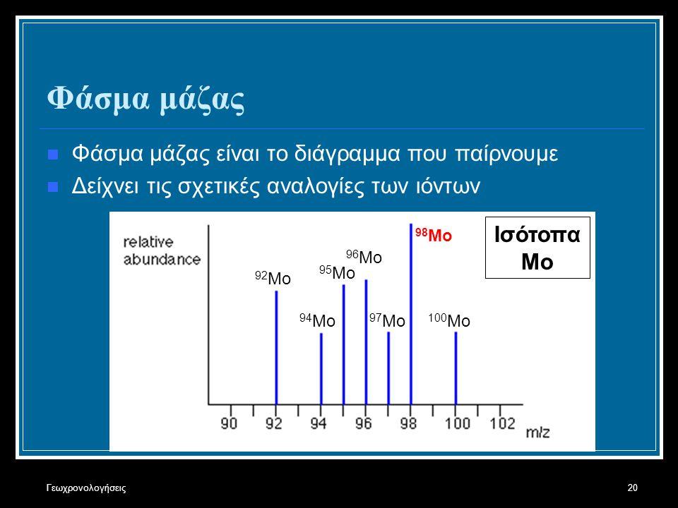 Γεωχρονολογήσεις20 Φάσμα μάζας Φάσμα μάζας είναι το διάγραμμα που παίρνουμε Δείχνει τις σχετικές αναλογίες των ιόντων 92 Mo 94 Mo 95 Mo 96 Mo 97 Mo 98 Mo 100 Mo Ισότοπα Mo