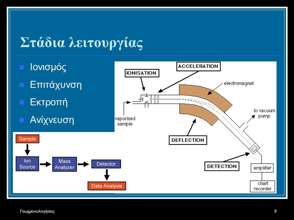 Γεωχρονολογήσεις9 Στάδια λειτουργίας Ιονισμός Επιτάχυνση Εκτροπή Ανίχνευση