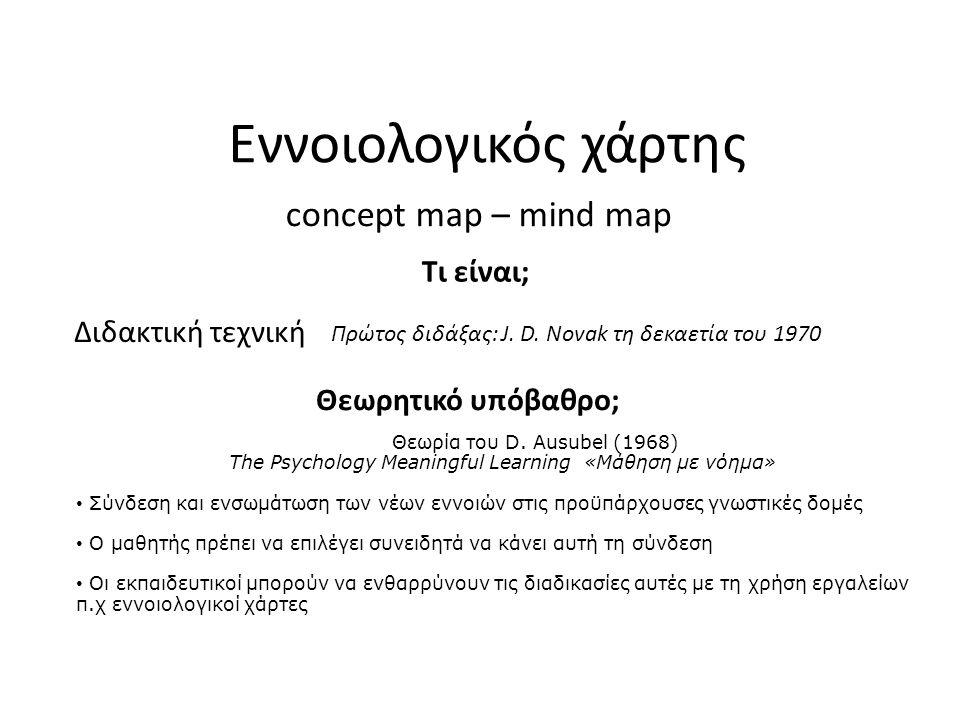 Εννοιολογικός χάρτης concept map – mind map Διδακτική τεχνική Πρώτος διδάξας: J. D. Novak τη δεκαετία του 1970 Τι είναι; Θεωρητικό υπόβαθρο; Θεωρία το