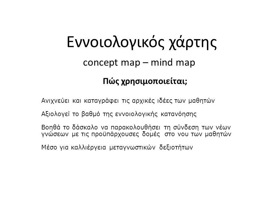 Εννοιολογικός χάρτης concept map – mind map Πώς χρησιμοποιείται; Ανιχνεύει και καταγράφει τις αρχικές ιδέες των μαθητών Αξιολογεί το βαθμό της εννοιολ