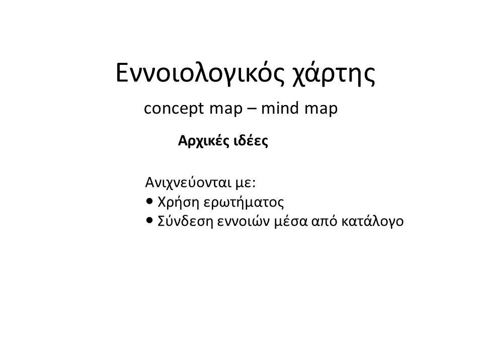 Εννοιολογικός χάρτης concept map – mind map Αρχικές ιδέες Ανιχνεύονται με: Χρήση ερωτήματος Σύνδεση εννοιών μέσα από κατάλογο