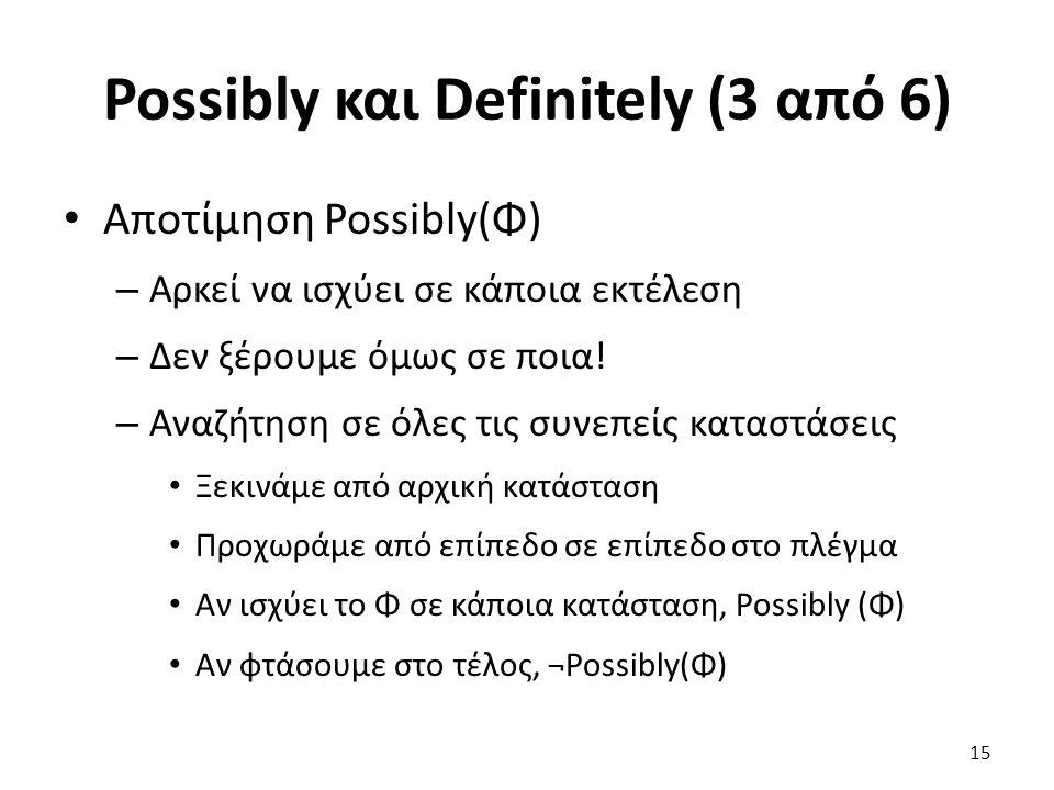 Possibly και Definitely (3 από 6) Αποτίμηση Possibly(Φ) – Αρκεί να ισχύει σε κάποια εκτέλεση – Δεν ξέρουμε όμως σε ποια.