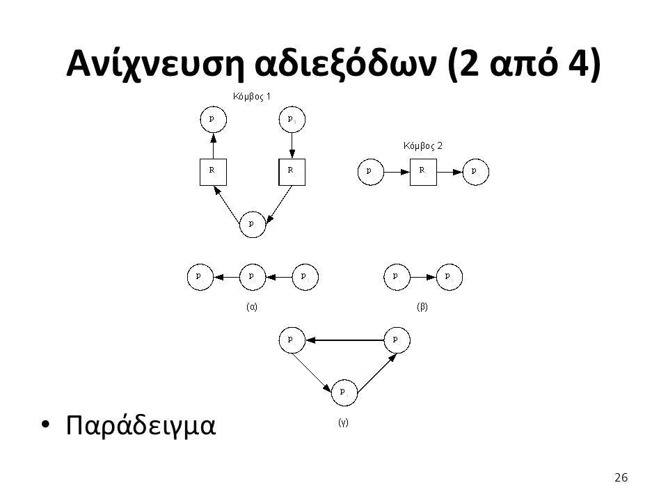 Ανίχνευση αδιεξόδων (2 από 4) Παράδειγμα 26