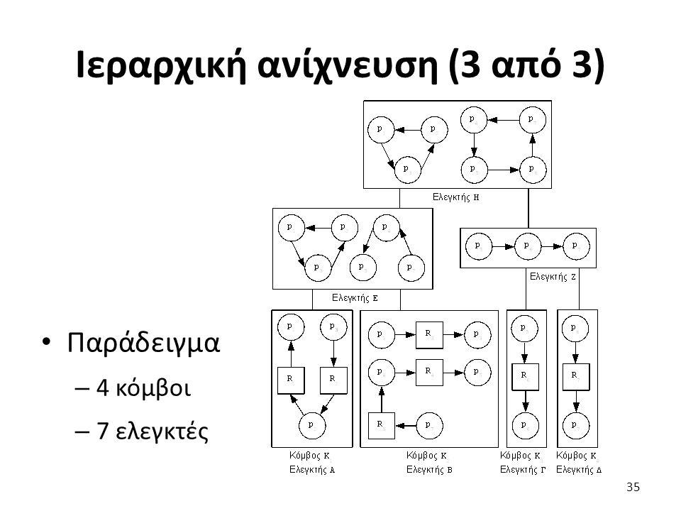 Ιεραρχική ανίχνευση (3 από 3) Παράδειγμα – 4 κόμβοι – 7 ελεγκτές 35