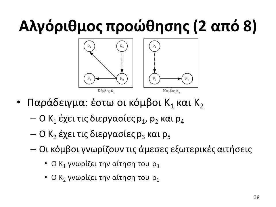 Αλγόριθμος προώθησης (2 από 8) Παράδειγμα: έστω οι κόμβοι K 1 και K 2 – Ο K 1 έχει τις διεργασίες p 1, p 2 και p 4 – Ο K 2 έχει τις διεργασίες p 3 και p 5 – Οι κόμβοι γνωρίζουν τις άμεσες εξωτερικές αιτήσεις Ο K 1 γνωρίζει την αίτηση του p 3 Ο K 2 γνωρίζει την αίτηση του p 1 38
