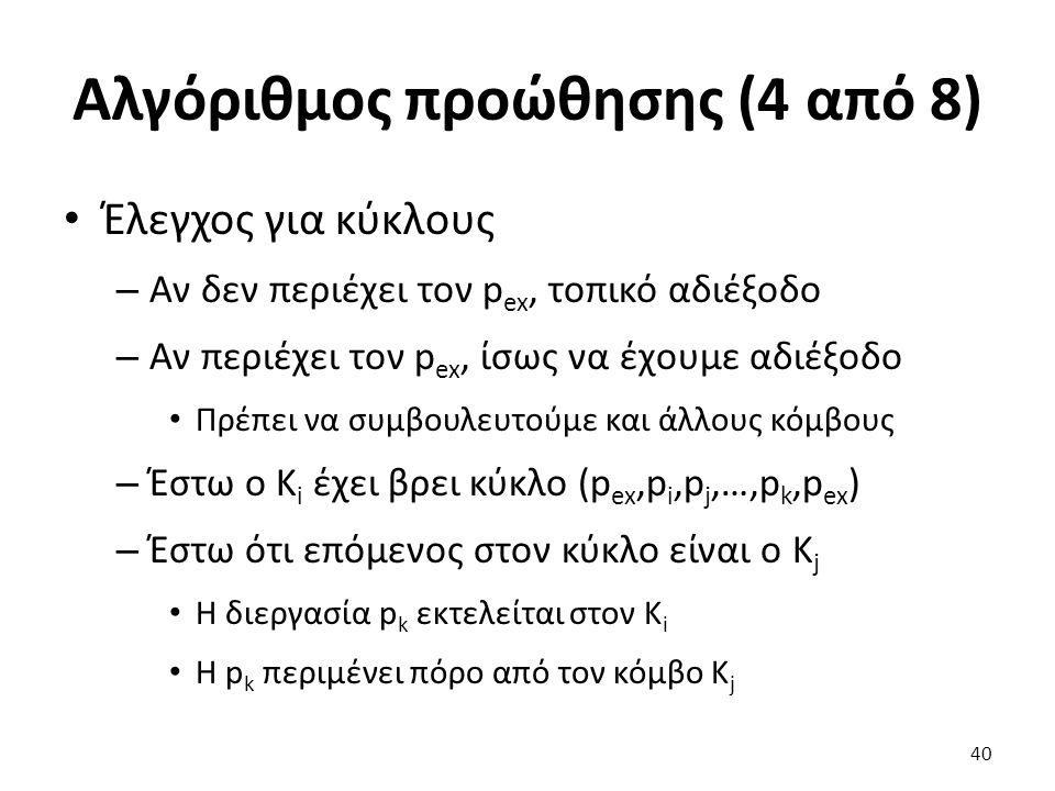 Αλγόριθμος προώθησης (4 από 8) Έλεγχος για κύκλους – Αν δεν περιέχει τον p ex, τοπικό αδιέξοδο – Αν περιέχει τον p ex, ίσως να έχουμε αδιέξοδο Πρέπει να συμβουλευτούμε και άλλους κόμβους – Έστω ο Κ i έχει βρει κύκλο (p ex,p i,p j,…,p k,p ex ) – Έστω ότι επόμενος στον κύκλο είναι ο K j Η διεργασία p k εκτελείται στον K i Η p k περιμένει πόρο από τον κόμβο K j 40