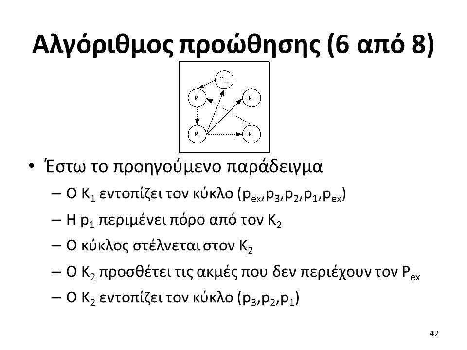 Αλγόριθμος προώθησης (6 από 8) Έστω το προηγούμενο παράδειγμα – Ο K 1 εντοπίζει τον κύκλο (p ex,p 3,p 2,p 1,p ex ) – H p 1 περιμένει πόρο από τον Κ 2 – Ο κύκλος στέλνεται στον Κ 2 – Ο K 2 προσθέτει τις ακμές που δεν περιέχουν τον P ex – Ο K 2 εντοπίζει τον κύκλο (p 3,p 2,p 1 ) 42