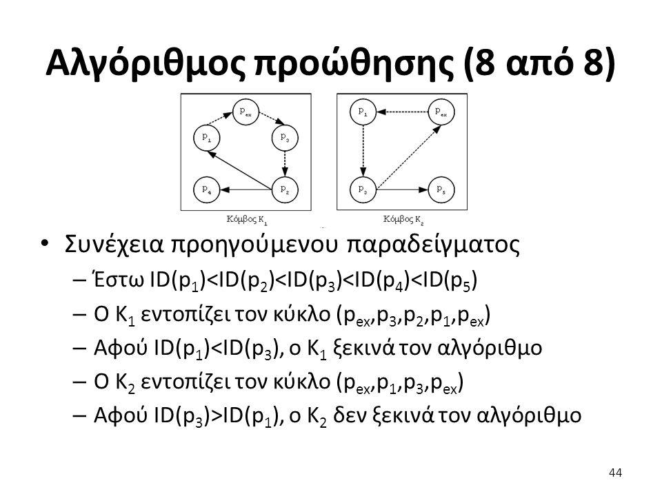 Αλγόριθμος προώθησης (8 από 8) Συνέχεια προηγούμενου παραδείγματος – Έστω ID(p 1 )<ID(p 2 )<ID(p 3 )<ID(p 4 )<ID(p 5 ) – Ο Κ 1 εντοπίζει τον κύκλο (p ex,p 3,p 2,p 1,p ex ) – Αφού ID(p 1 )<ID(p 3 ), o Κ 1 ξεκινά τον αλγόριθμο – Ο Κ 2 εντοπίζει τον κύκλο (p ex,p 1,p 3,p ex ) – Αφού ID(p 3 )>ID(p 1 ), o Κ 2 δεν ξεκινά τον αλγόριθμο 44