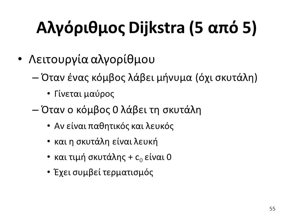 Αλγόριθμος Dijkstra (5 από 5) Λειτουργία αλγορίθμου – Όταν ένας κόμβος λάβει μήνυμα (όχι σκυτάλη) Γίνεται μαύρος – Όταν ο κόμβος 0 λάβει τη σκυτάλη Αν είναι παθητικός και λευκός και η σκυτάλη είναι λευκή και τιμή σκυτάλης + c 0 είναι 0 Έχει συμβεί τερματισμός 55
