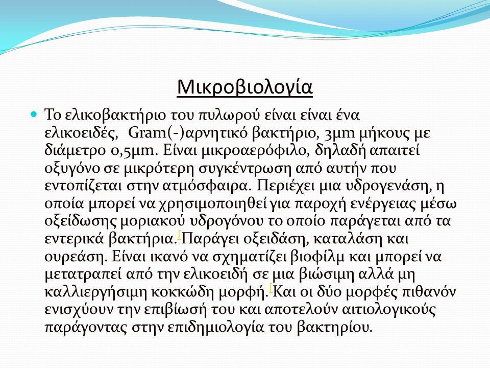 Μικροβιολογία Το ελικοβακτήριο του πυλωρού είναι είναι ένα ελικοειδές, Gram(-)αρνητικό βακτήριο, 3μm μήκους με διάμετρο 0,5μm. Είναι μικροαερόφιλο, δη