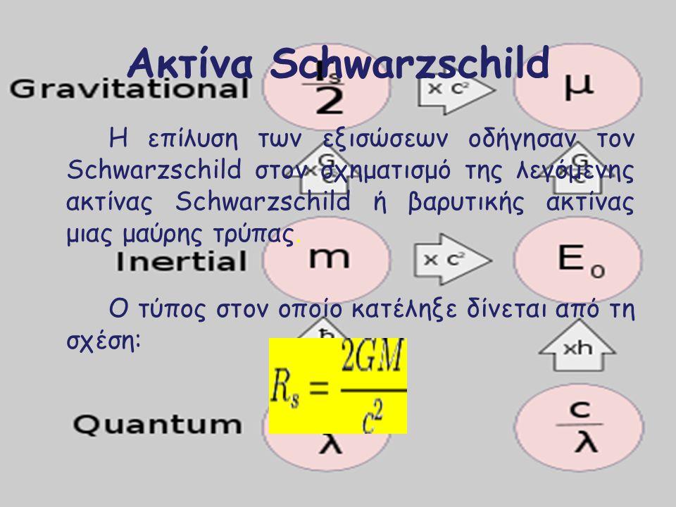Ακτίνα Schwarzschild Η επίλυση των εξισώσεων οδήγησαν τον Schwarzschild στον σχηματισμό της λεγόμενης ακτίνας Schwarzschild ή βαρυτικής ακτίνας μιας μαύρης τρύπας.