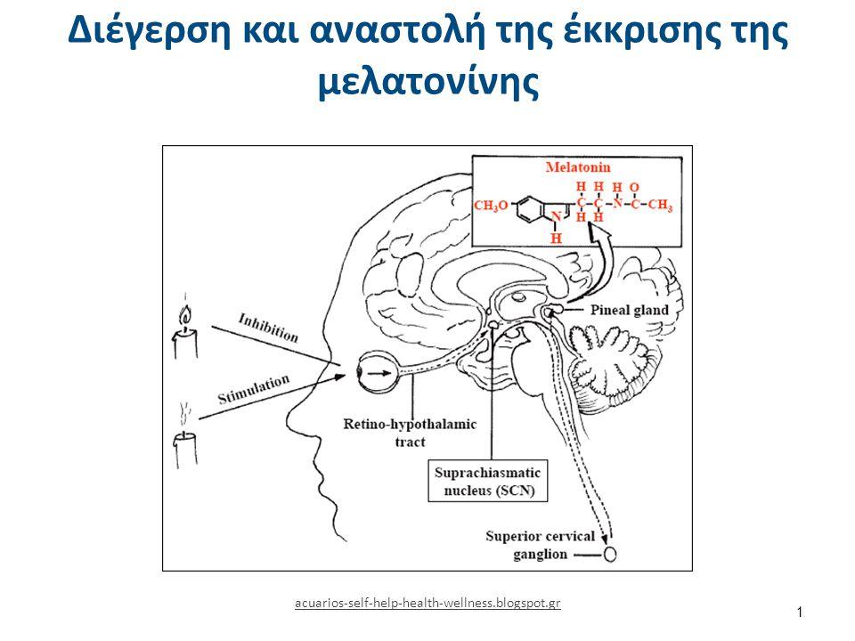 Διέγερση και αναστολή της έκκρισης της μελατονίνης acuarios-self-help-health-wellness.blogspot.gr 1