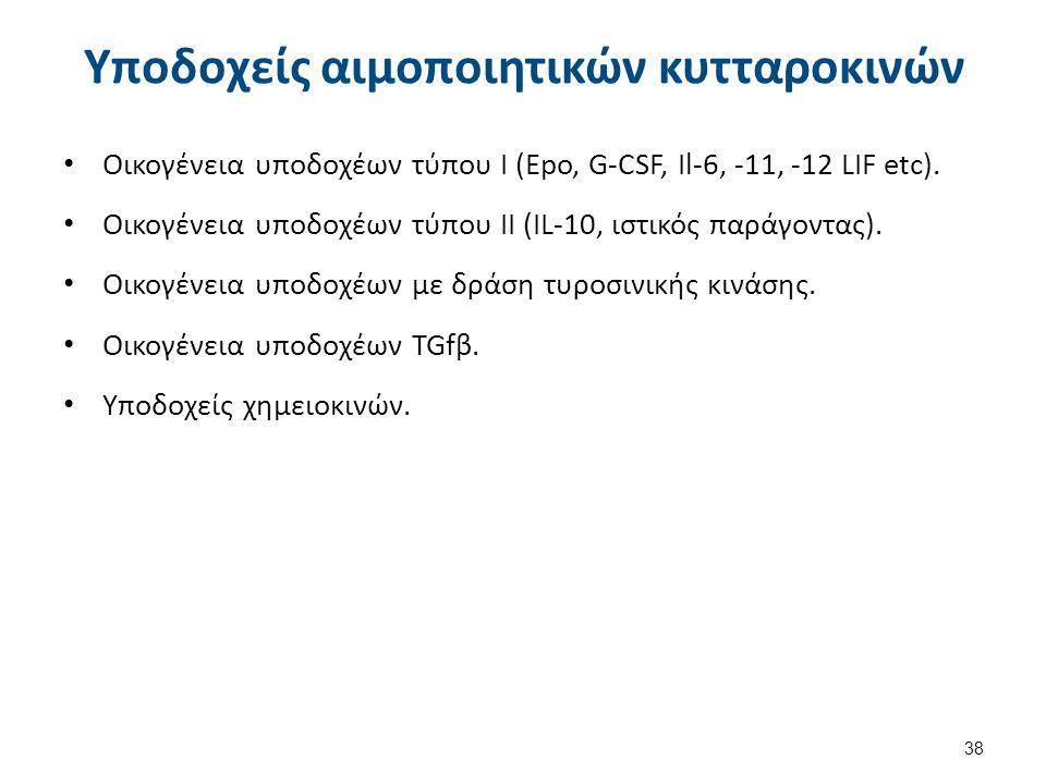 Υποδοχείς αιμοποιητικών κυτταροκινών Οικογένεια υποδοχέων τύπου Ι (Εpo, G-CSF, Il-6, -11, -12 LIF etc). Οικογένεια υποδοχέων τύπου ΙΙ (IL-10, ιστικός