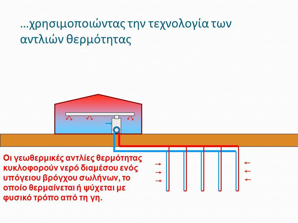 Οι γεωθερμικές αντλίες θερμότητας κυκλοφορούν νερό διαμέσου ενός υπόγειου βρόγχου σωλήνων, το οποίο θερμαίνεται ή ψύχεται με φυσικό τρόπο από τη γη. …