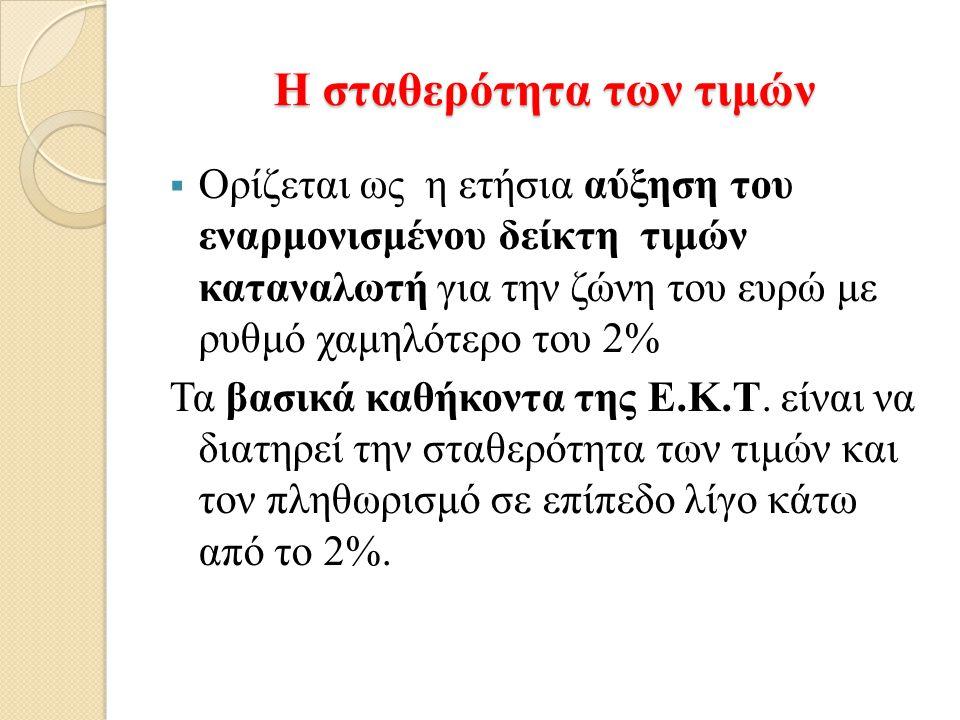 Η σταθερότητα των τιμών  Ορίζεται ως η ετήσια αύξηση του εναρμονισμένου δείκτη τιμών καταναλωτή για την ζώνη του ευρώ με ρυθμό χαμηλότερο του 2% Τα β