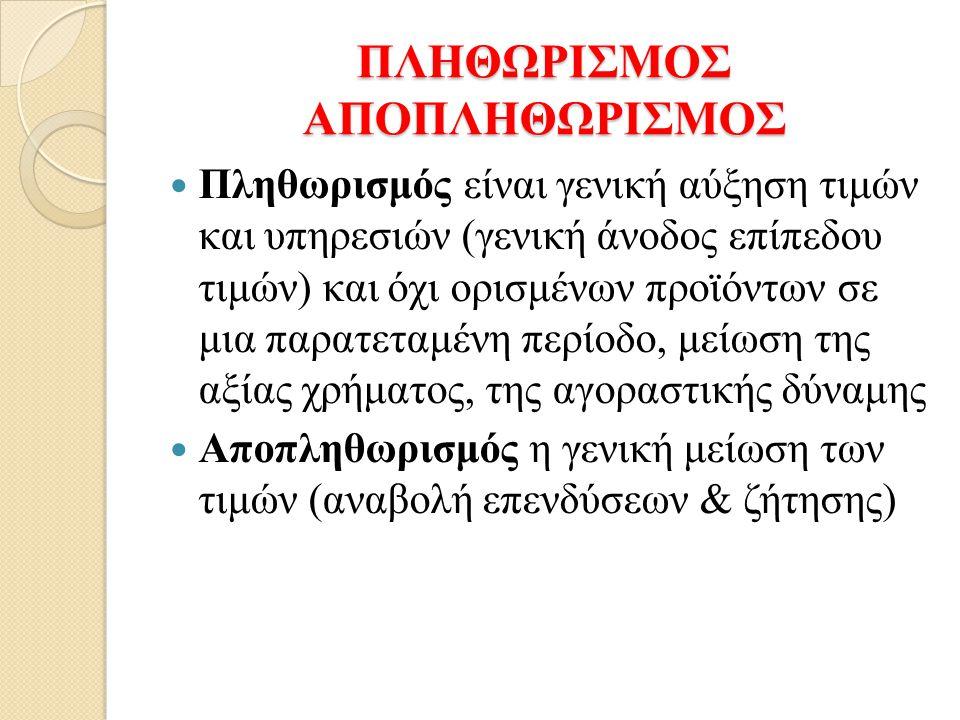 ΠΑΡΑΔΕΙΓΜΑ ΜΕΤΡΗΣΗΣ ΤΟΥ ΠΛΘΩΡΙΣΜΟΥ Τιμή ( έτος βάσης ) Τιμή (1 έτος μετά ) Τιμή ( 2 έτη μετά ) Ποσότητες που αγοράστηκαν στο έτος βάσης ανά μονάδασύνολοανά μονάδασύνολοανά μονάδασύνολο 150 τεμάχια ψωμί(είδος καθημερινής χρήσης)1,50 €225 €1,30 €195 €1,60 €240 € 100 λίτρα γάλα (είδος καθημερινής ρήσης)2,40 €240 €2,40 €240 €2,15 €215 € 12 κουρέματα (υπηρεσία)20,00 €240 €22,00 €264 €23,00 €276 € 1 χειμερινό μπουφάν(διαρκή αγαθά)145,00 €145 €176,00 €176 €160,00 €160 € Συνολικό κόστος καλαθιού 850 € 875 € 891 € Δείκτης τιμών 100 102,9 104,8 Ρυθμός πληθωρισμού 2,90% 1,80%