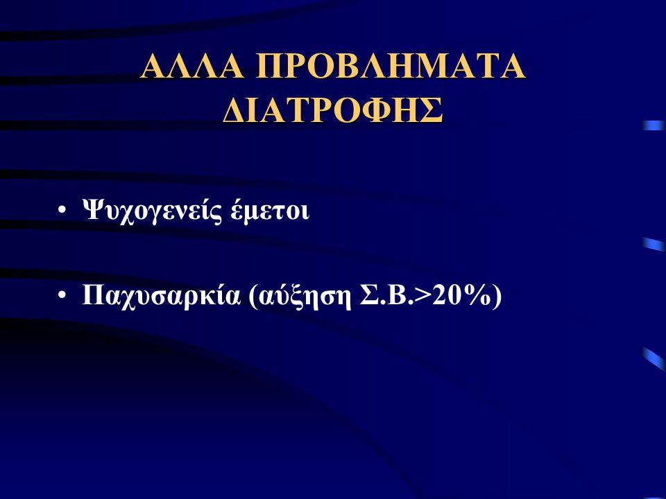 ΑΛΛΑ ΠΡΟΒΛΗΜΑΤΑ ΔΙΑΤΡΟΦΗΣ Ψυχογενείς έμετοι Παχυσαρκία (αύξηση Σ.Β.>20%)