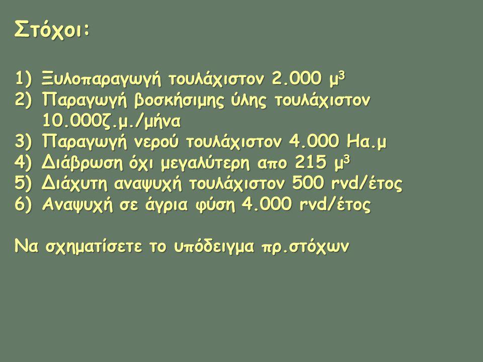 Στόχοι: 1)Ξυλοπαραγωγή τουλάχιστον 2.000 μ 3 2)Παραγωγή βοσκήσιμης ύλης τουλάχιστον 10.000ζ.μ./μήνα 3)Παραγωγή νερού τουλάχιστον 4.000 Ηα.μ 4)Διάβρωση όχι μεγαλύτερη απο 215 μ 3 5)Διάχυτη αναψυχή τουλάχιστον 500 rvd/έτος 6)Αναψυχή σε άγρια φύση 4.000 rvd/έτος Να σχηματίσετε το υπόδειγμα πρ.στόχων