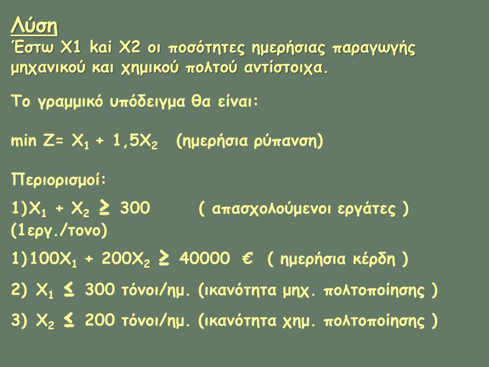 Λύση Έστω X1 kai X2 οι ποσότητες ημερήσιας παραγωγής μηχανικού και χημικού πολτού αντίστοιχα.