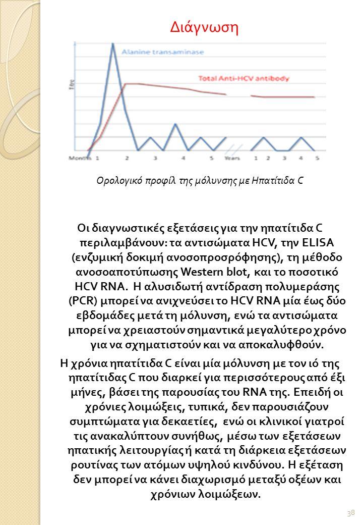 Διάγνωση Ορολογικό προφίλ της μόλυνσης με Ηπατίτιδα C Οι διαγνωστικές εξετάσεις για την ηπατίτιδα C περιλαμβάνουν : τα αντισώματα HCV, την ELISA ( ενζυμική δοκιμή ανοσοπροσρόφησης ), τη μέθοδο ανοσοαποτύπωσης Western blot, και το ποσοτικό HCV RNA.
