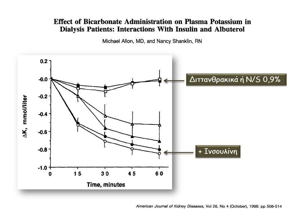 Διττανθρακικά ή N/S 0,9% + Ινσουλίνη