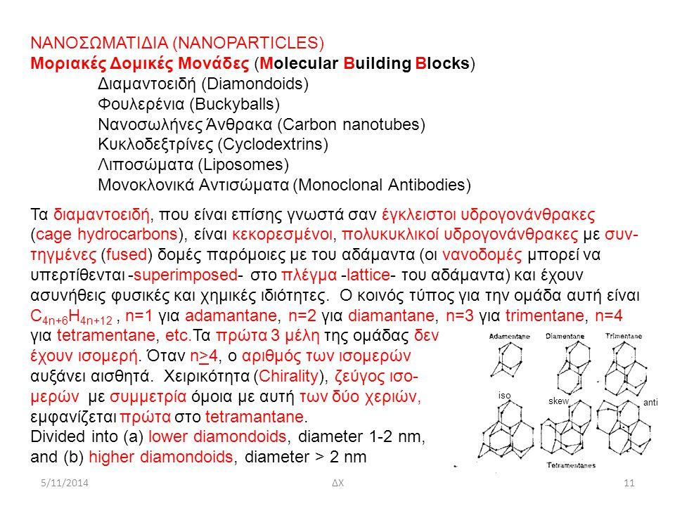 ΝΑΝΟΣΩΜΑΤΙΔΙΑ (ΝΑΝΟPARTICLES) Μοριακές Δομικές Μονάδες (Molecular Building Blocks) Διαμαντοειδή (Diamondoids) Φουλερένια (Buckyballs) Νανοσωλήνες Άνθρακα (Carbon nanotubes) Κυκλοδεξτρίνες (Cyclodextrins) Λιποσώματα (Liposomes) Μονοκλονικά Αντισώματα (Monoclonal Antibodies) Τα διαμαντοειδή, που είναι επίσης γνωστά σαν έγκλειστοι υδρογονάνθρακες (cage hydrocarbons), είναι κεκορεσμένοι, πολυκυκλικοί υδρογονάνθρακες με συν- τηγμένες (fused) δομές παρόμοιες με του αδάμαντα (οι νανοδομές μπορεί να υπερτίθενται -superimposed- στο πλέγμα -lattice- του αδάμαντα) και έχουν ασυνήθεις φυσικές και χημικές ιδιότητες.