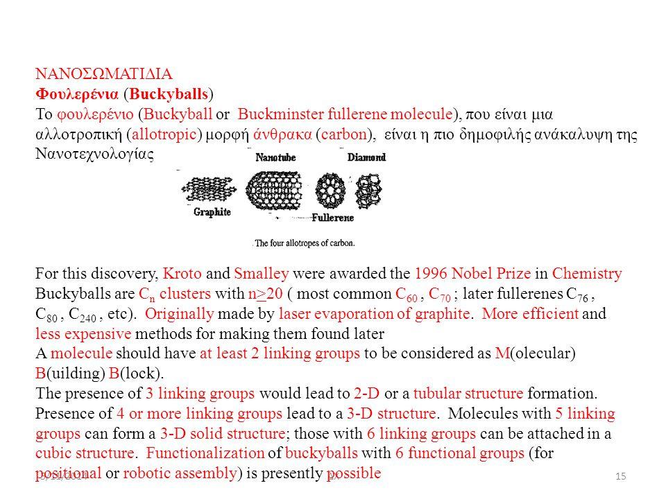 5/11/2014ΔΧ NANOΣΩΜΑΤΙΔΙΑ Φουλερένια (Buckyballs) Το φουλερένιο (Buckyball or Buckminster fullerene molecule), που είναι μια αλλοτροπική (allotropic) μορφή άνθρακα (carbon), είναι η πιο δημοφιλής ανάκαλυψη της Nανοτεχνολογίας For this discovery, Kroto and Smalley were awarded the 1996 Nobel Prize in Chemistry Buckyballs are C n clusters with n>20 ( most common C 60, C 70 ; later fullerenes C 76, C 80, C 240, etc).