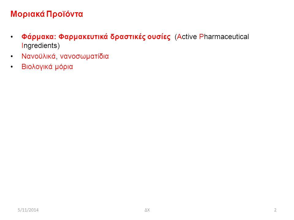 5/11/2014ΔΧ Μοριακά Προϊόντα Φάρμακα: Φαρμακευτικά δραστικές ουσίες (Αctive Pharmaceutical Ingredients) Νανοϋλικά, νανοσωματίδια Βιολογικά μόρια 2