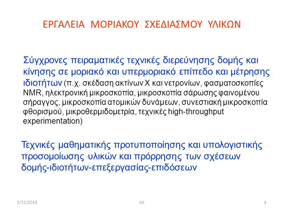 G.G. Vogiatzis and DNT Macromolecules 46, 4670 (2013) 5/11/2014ΔΧ55