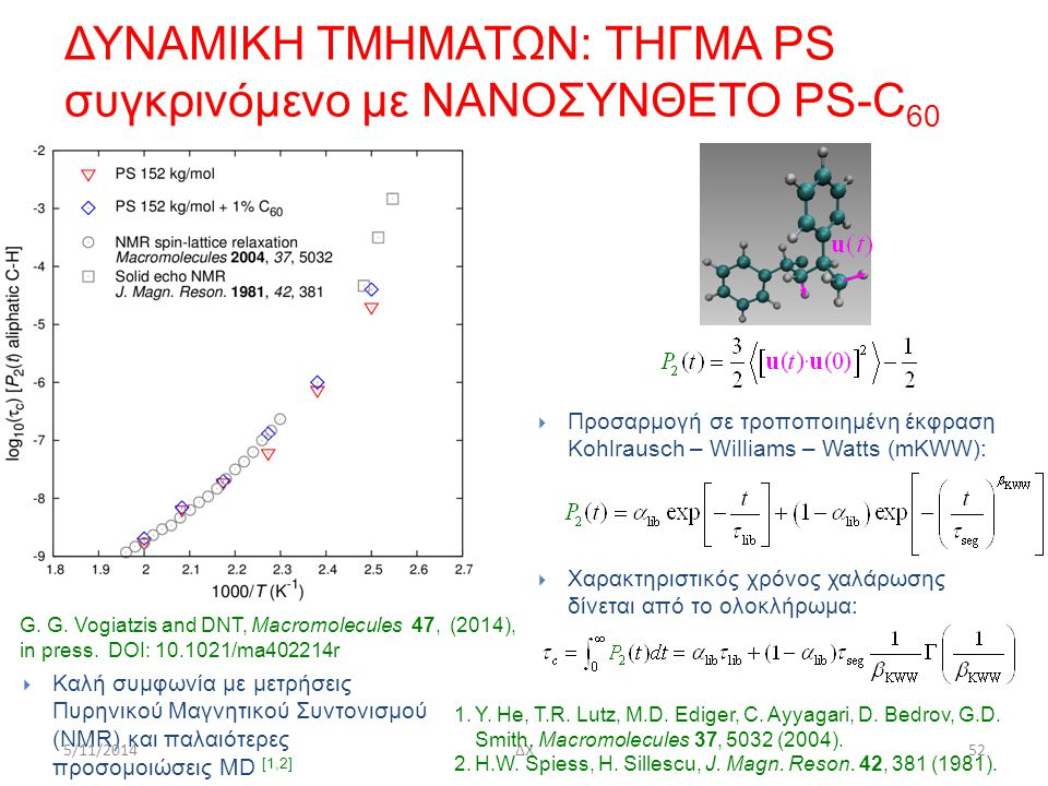G. G. Vogiatzis and DNT, Macromolecules 47, (2014), in press. DOI: 10.1021/ma402214r  Προσαρμογή σε τροποποιημένη έκφραση Kohlrausch – Williams – Wat