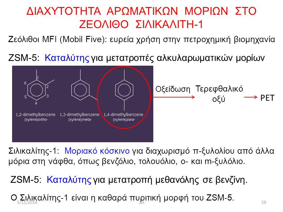 ΔΙΑΧΥΤΟΤΗΤΑ ΑΡΩΜΑΤΙΚΩΝ ΜΟΡΙΩΝ ΣΤΟ ΖΕΟΛΙΘΟ ΣΙΛΙΚΑΛΙΤΗ-1 Ζεόλιθοι MFI (Mobil Five): ευρεία χρήση στην πετροχημική βιομηχανία ZSM-5: Καταλύτης για μετατροπές αλκυλαρωματικών μορίων ZSM-5: Καταλύτης για μετατροπή μεθανόλης σε βενζίνη.