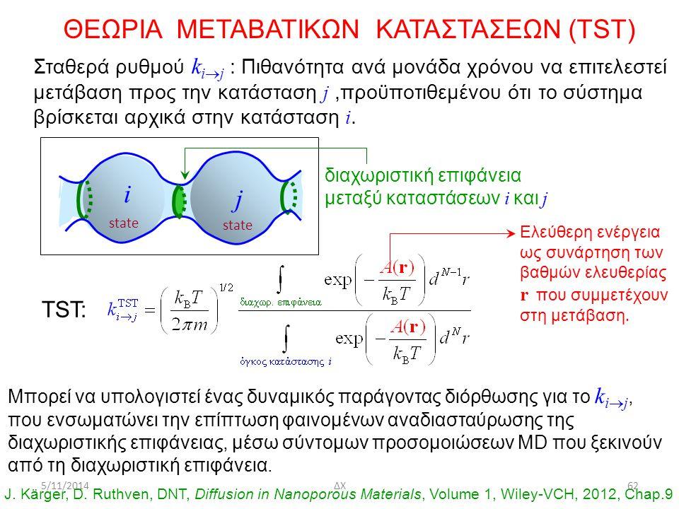 i j state Σταθερά ρυθμού k i  j : Πιθανότητα ανά μονάδα χρόνου να επιτελεστεί μετάβαση προς την κατάσταση j,προϋποτιθεμένου ότι το σύστημα βρίσκεται αρχικά στην κατάσταση i.